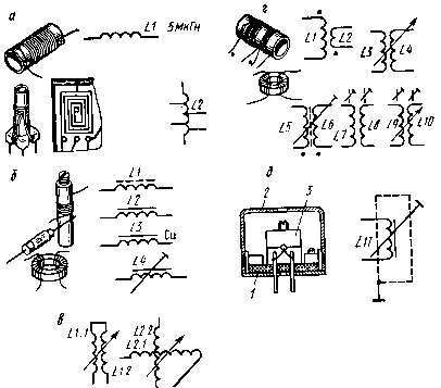 Рис I 4 Катушки индуктивности и их условные обозначения на электрических и принципиальных схемах. альсифера и других...