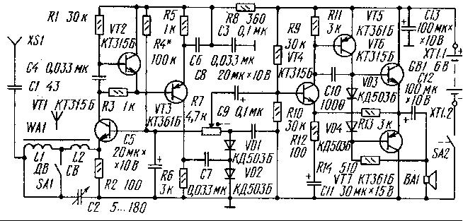 Семитранзисторный приемник прямого усиления.  В приемнике два каскада усиления РЧ с АРУ, детектор и три...