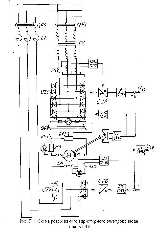 Обозначение элементов в схеме: M, LM - двигатель постоянного тока и обмотка возбуждения, UZ1 - реверсивный...