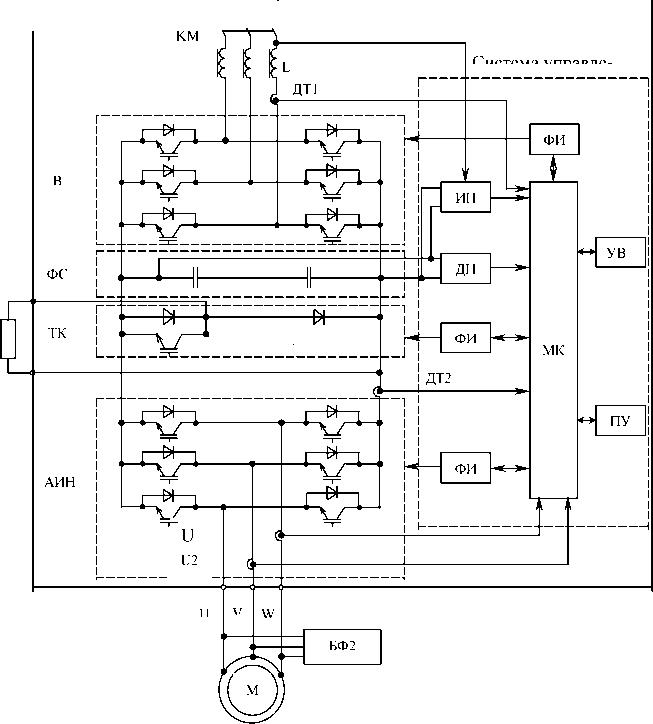 Рис. Г.3. Схема силовых цепей