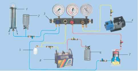 Рис. 4. Универсальная схема подключения оборудования для вакуумирования системы, эвакуации и заправки хладагента:1...