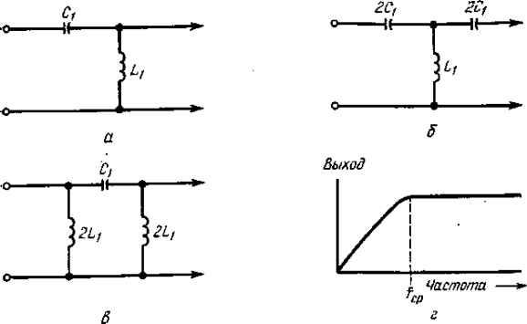 Иногда его называют также L-образным фильтром...  Рис. 5.1.  Фильтры нижних частот типа k и их частотная...