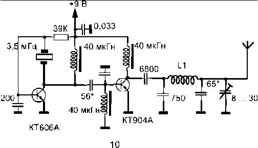 3,5 МГц для охоты на «лис»