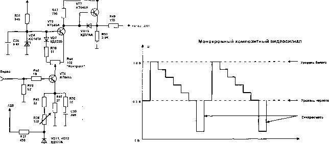 ВМ Электроника МС 6105