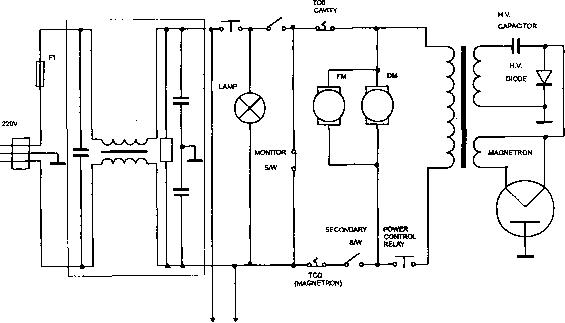 """Low volt transf.  Рис. 3.56.  Принципиальная электрическая схема микроволновой печи  """"RE890 Samsung """" ."""