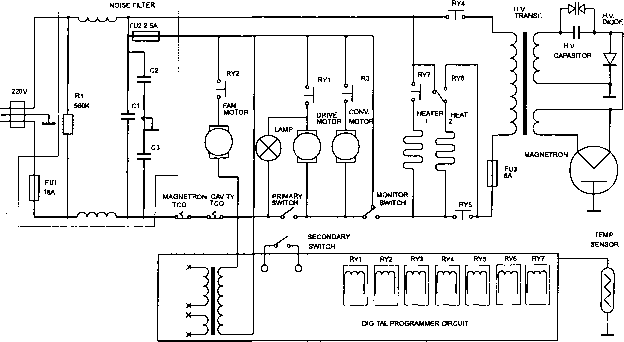 """Рис. 3.60.  Принципиальная электрическая схема микроволновой печи  """"NN-8500 Panasonic """".  Таблица 3.33."""