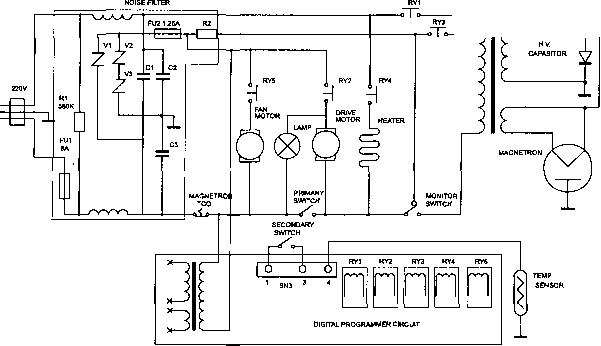 """Рис. 3.62.  Принципиальная электрическая схема микроволновой печи  """"NN-K453 Panasonic """"."""